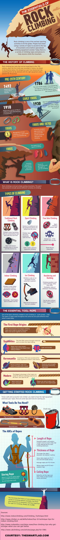 Essentials of Rock Climbing [Infographic]