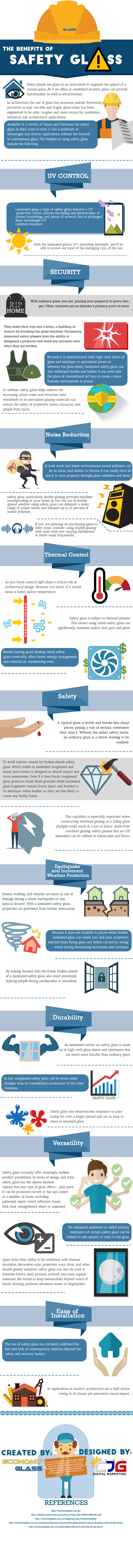 The Benefits of Safety Glass [Infographic]