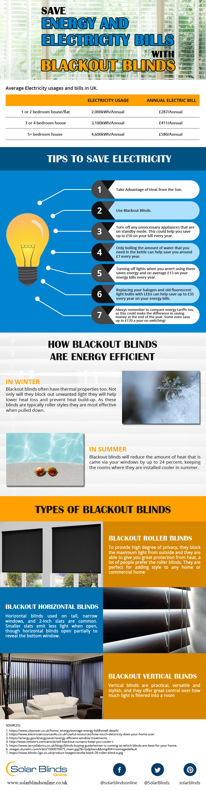 Save Energy and Electricity Bills With Blackout Blinds [Infographic]