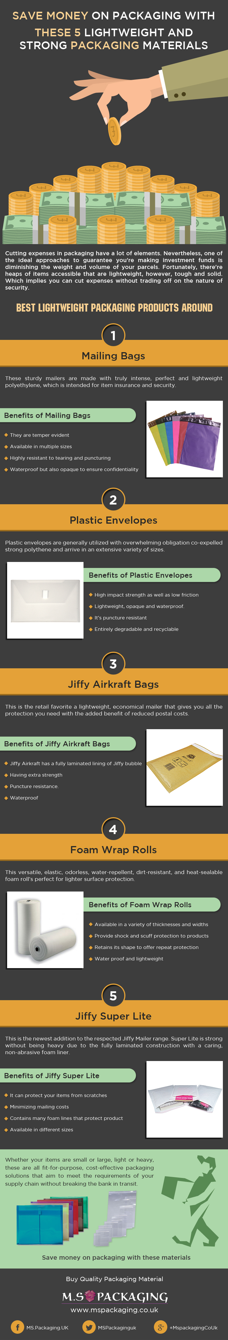 Lightweight Strong Packaging Material [Infographic]