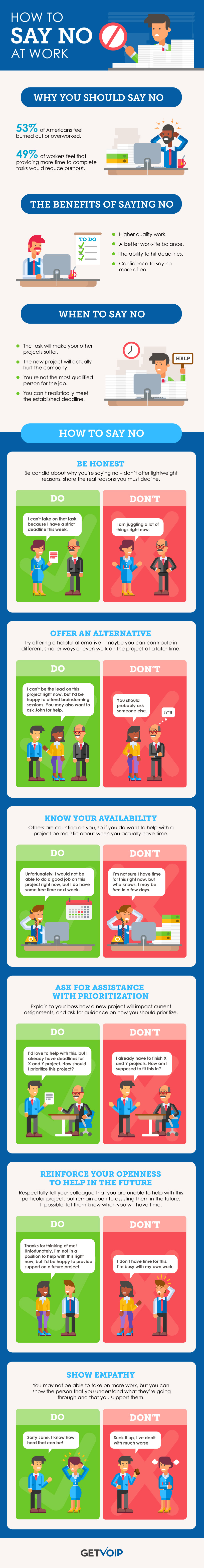 How To Say No At Work [Infographic]