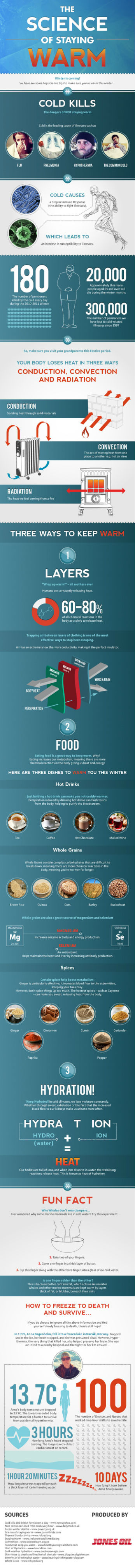 Science of Staying Warm [Infographic]