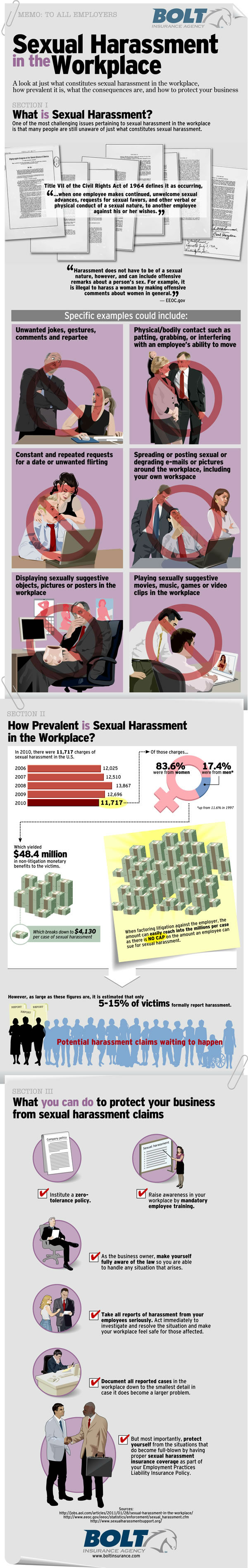 Sexual Harassment in the Workplace [Infographic]