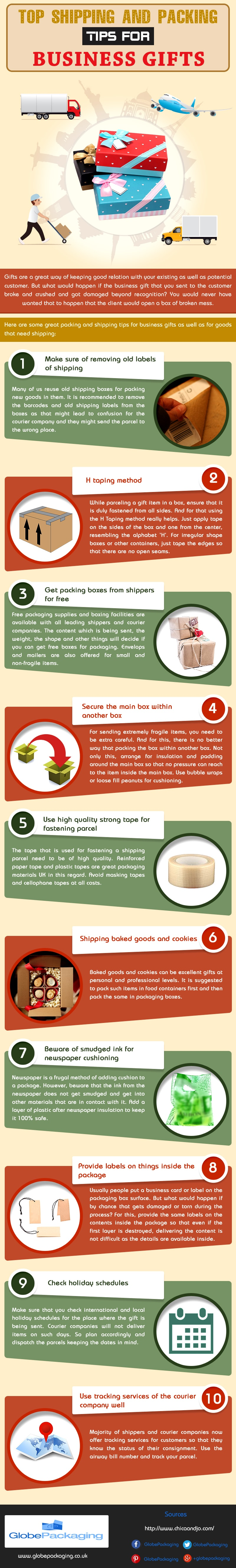 Shipping and Packing Tips for Business Gifts [Infographic]