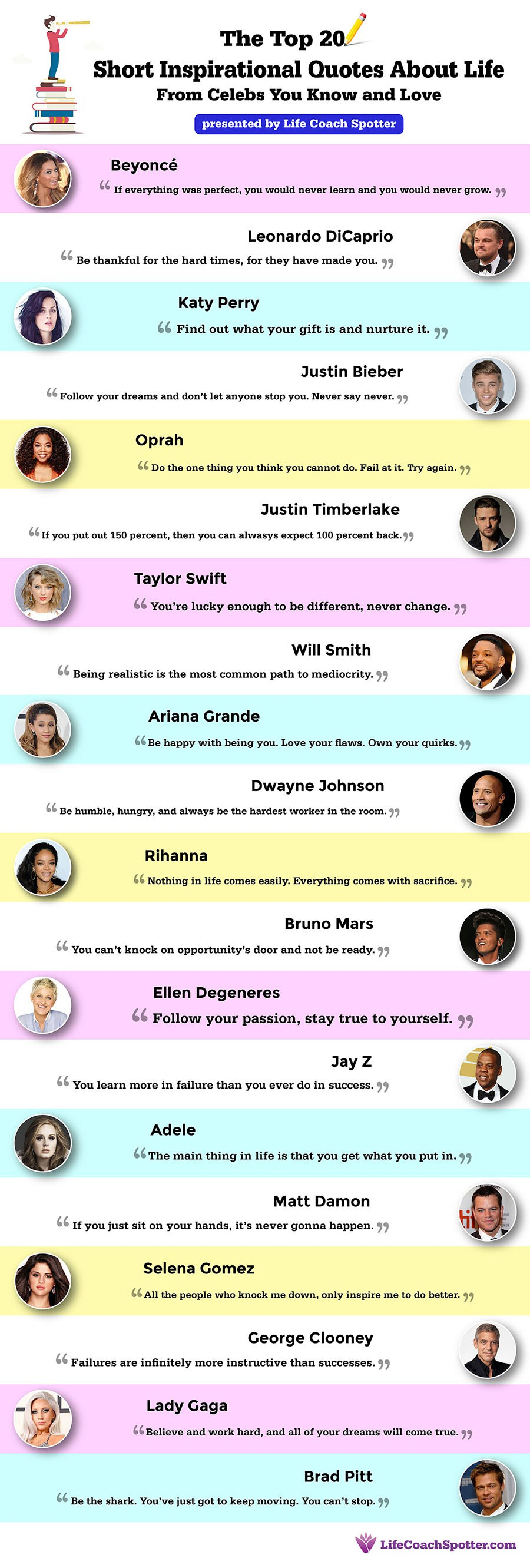 Short Inspirational Quotes On Life [Infographic]