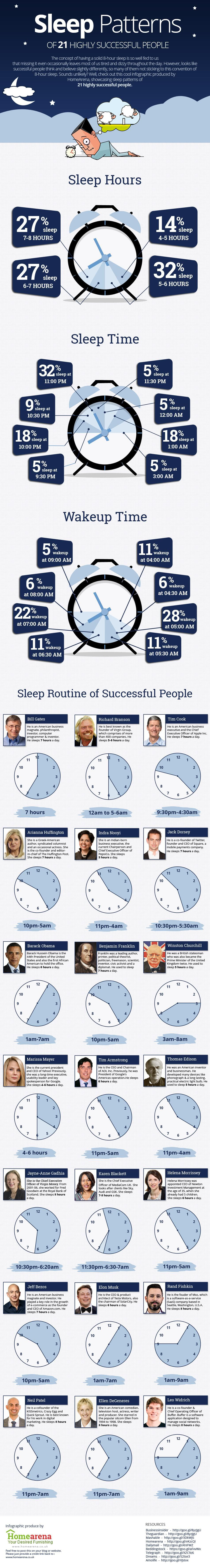 Sleep Habits of Successful People [Infographic]