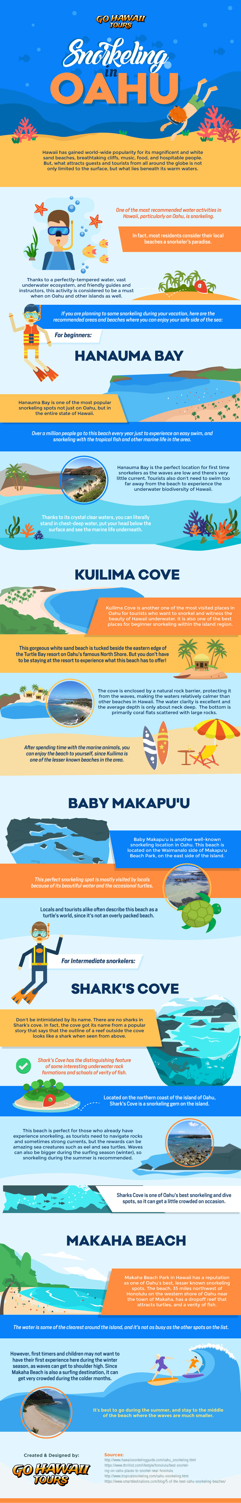 Snorkeling in Oahu [Infographic]