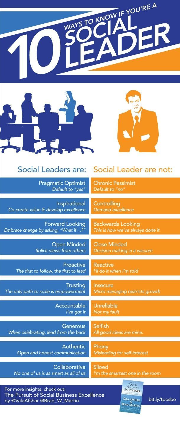 Social Leaders [Infographic]
