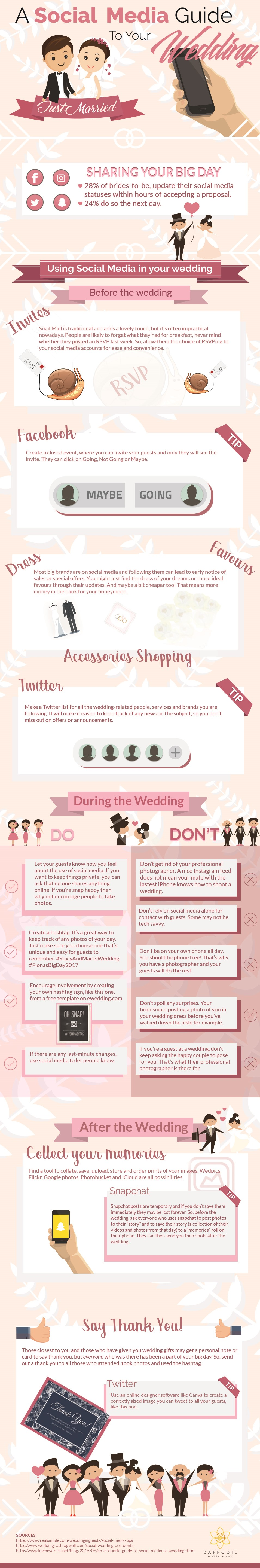A Social Media Guide To Your Wedding [Infographic]