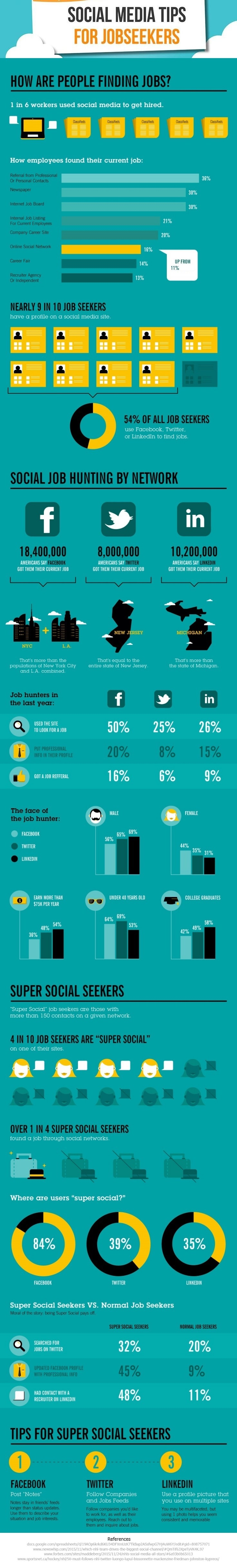 Social Media Tips For Job Seekers [Infographic]