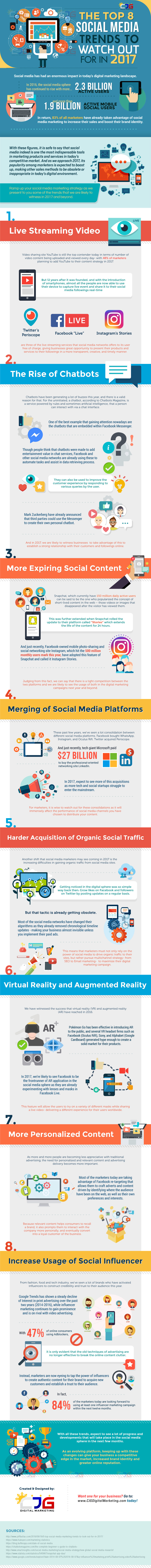 Top 8 Hottest Social Media Marketing Trends in 2017 [Infographic]