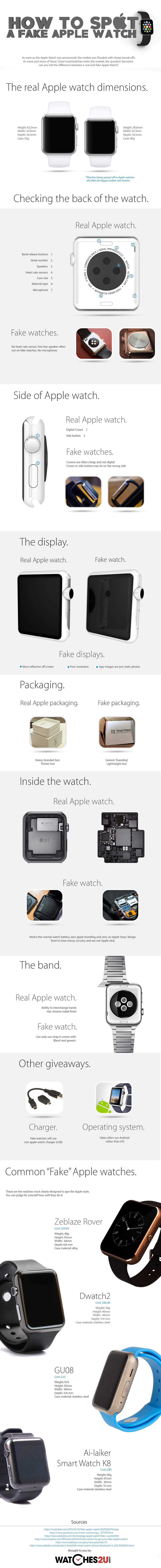 Fake Apple Watches [Infographic]