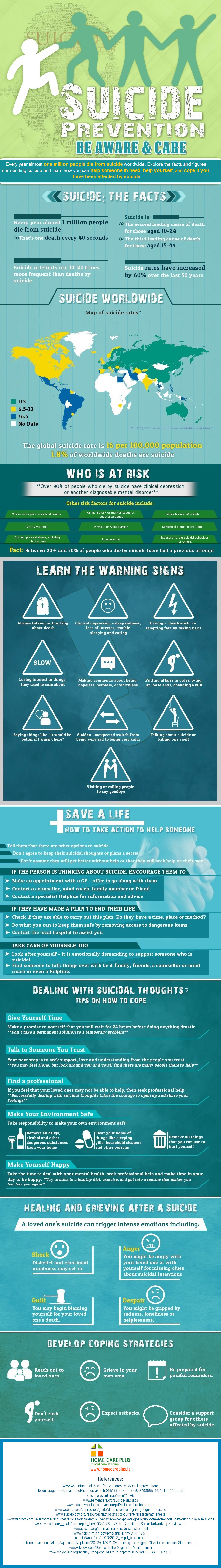 Suicide Prevention - Be Aware and Care