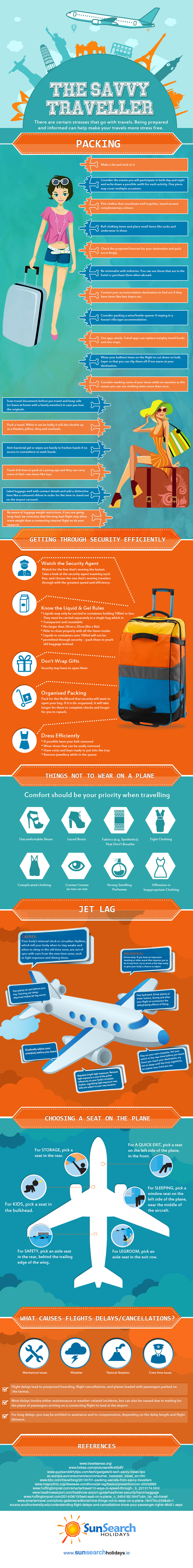 The Savvy Traveler [Infographic]