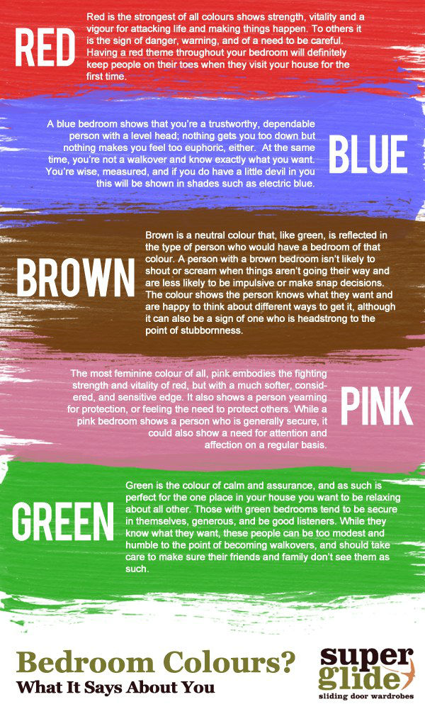 Bedroom Colours? What It Says About You [Infographic]