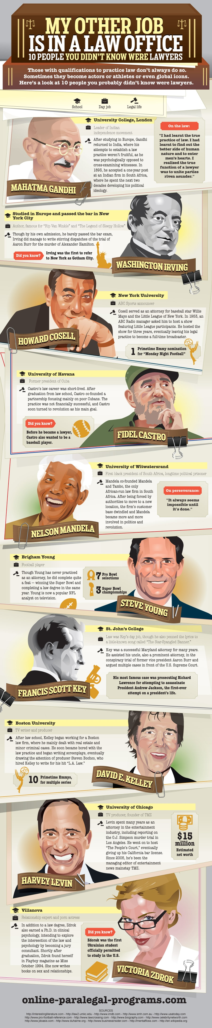 Surprise Lawyers [Infographic]