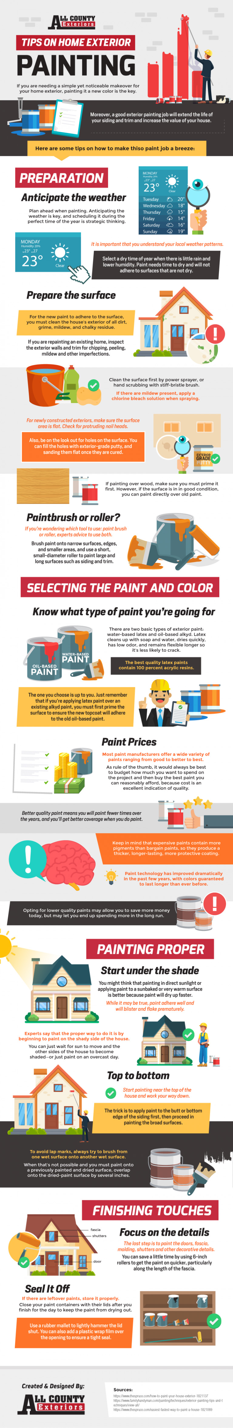 Tips on Home Exterior Painting [Infographic]