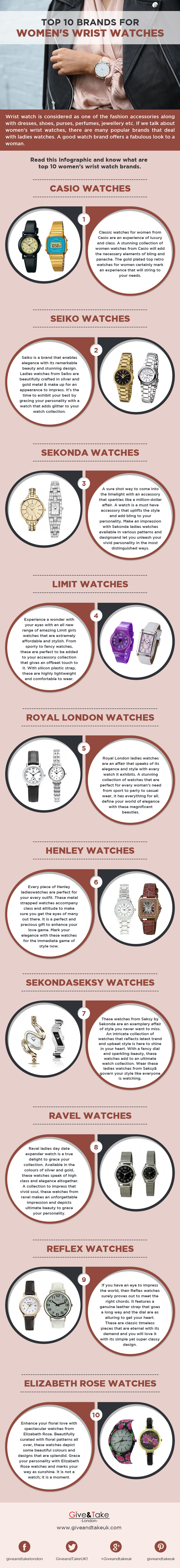 Top 10 Brands for Women's Wrist Watches [Infographic]