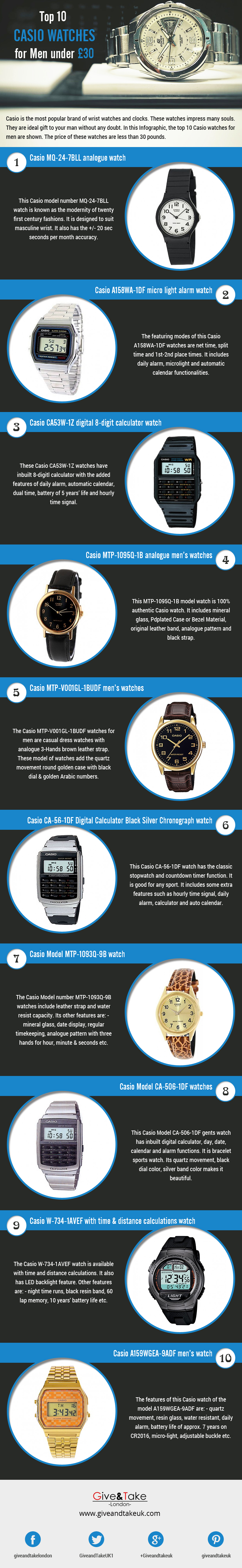 Top 10 Casio Watches for Men under £30 [Infographic]