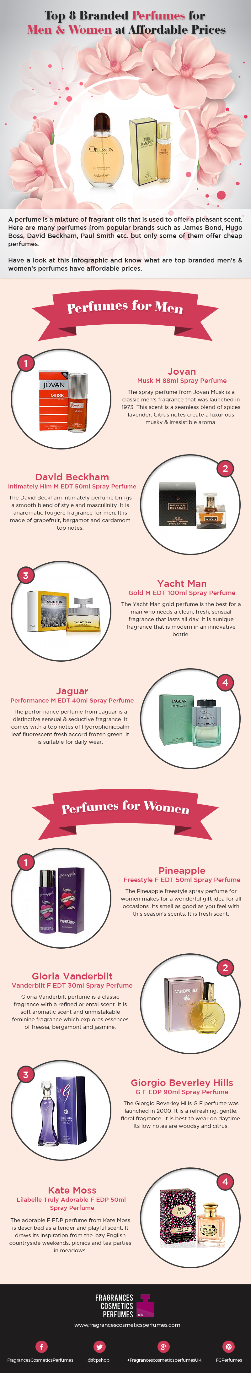 Best Quality Henley Watches For Men And Women [Infographic]