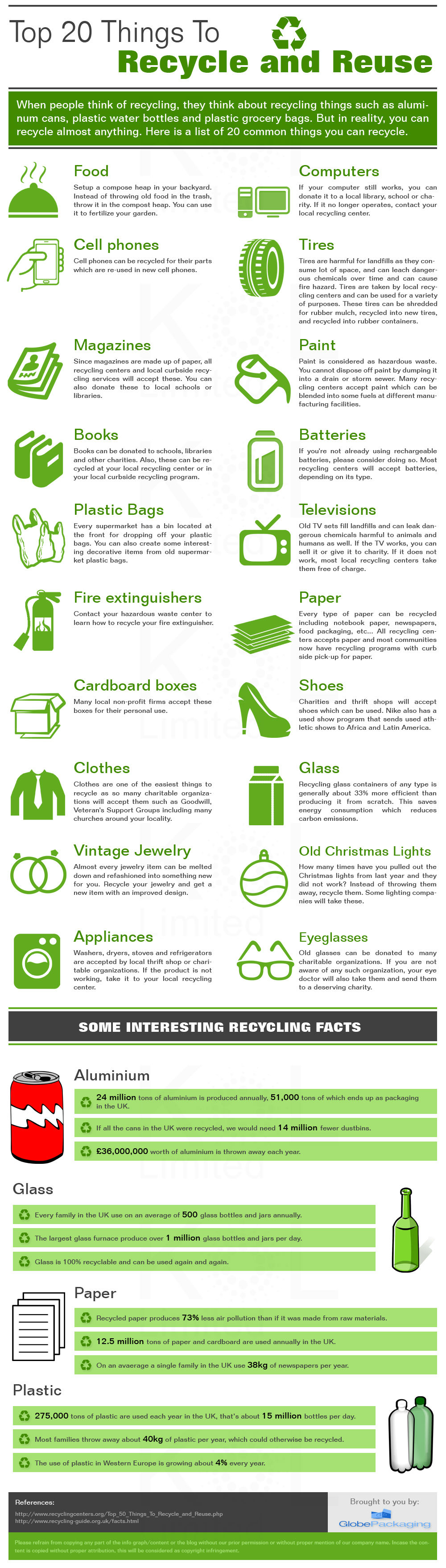 Recycle and Reuse [Infographic]