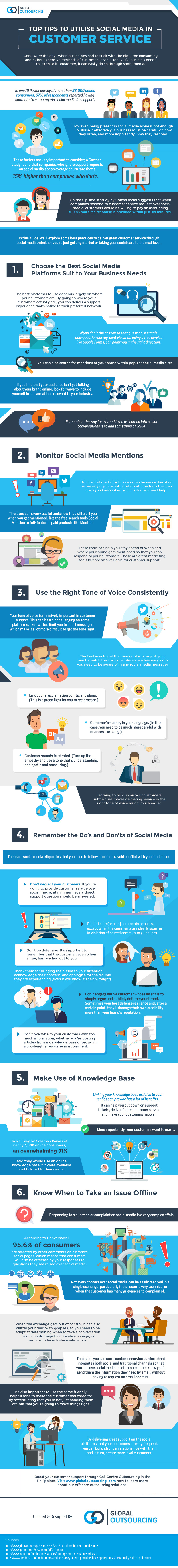 Top Tips to Utilize Social Media in Customer Service [Infographic]