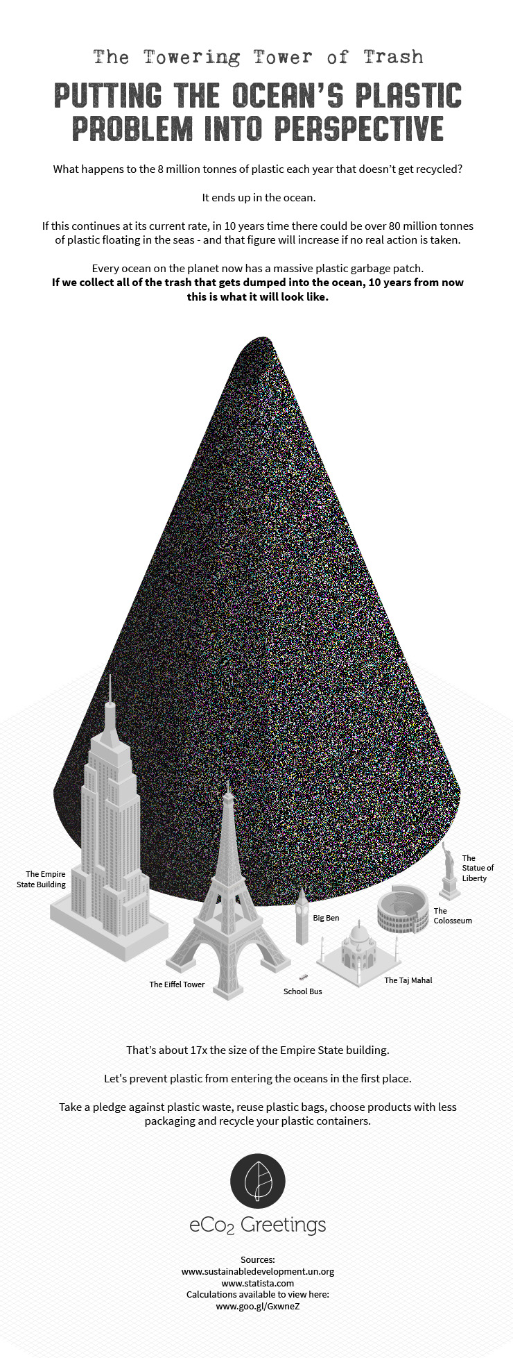 Tower of Trash [Infographic]