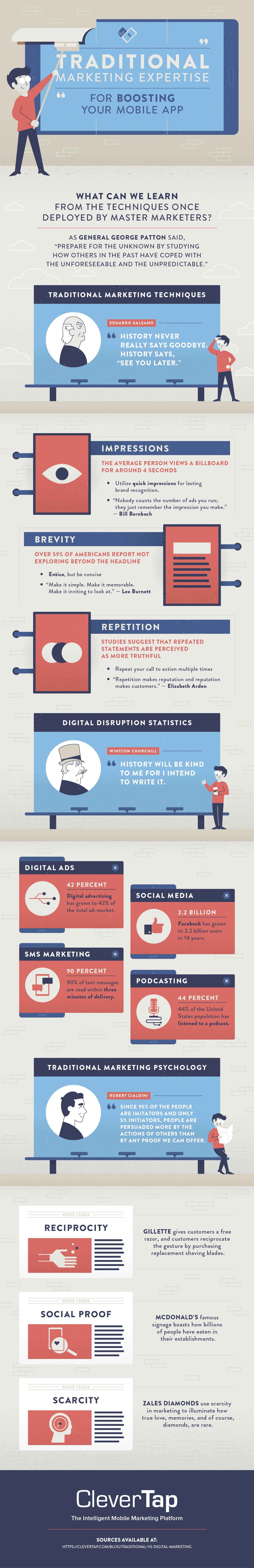 Traditional Marketing vs. Digital Marketing [Infographic]