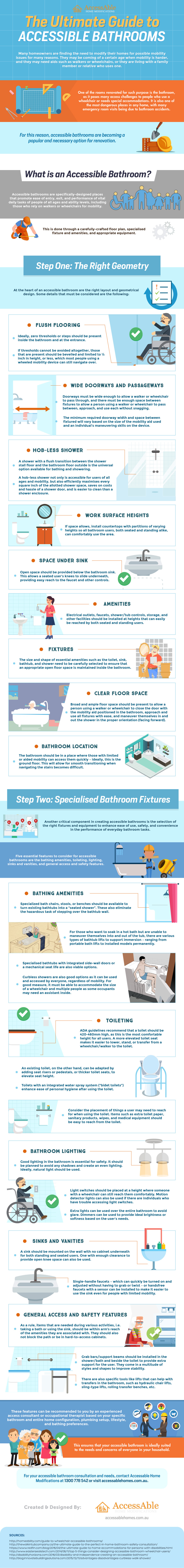 The Ultimate Guide to Accessible Bathrooms [Infographic]