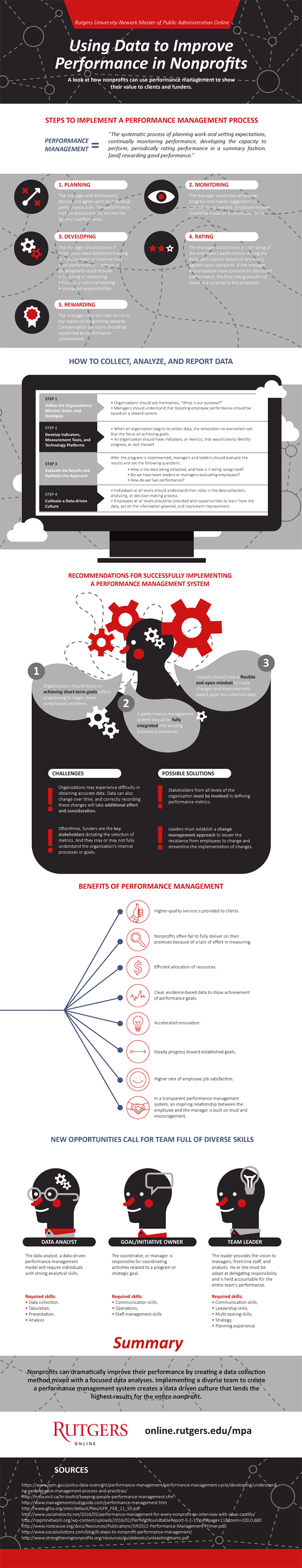 Using Data To Improve Performance In Nonprofits [Infographic]