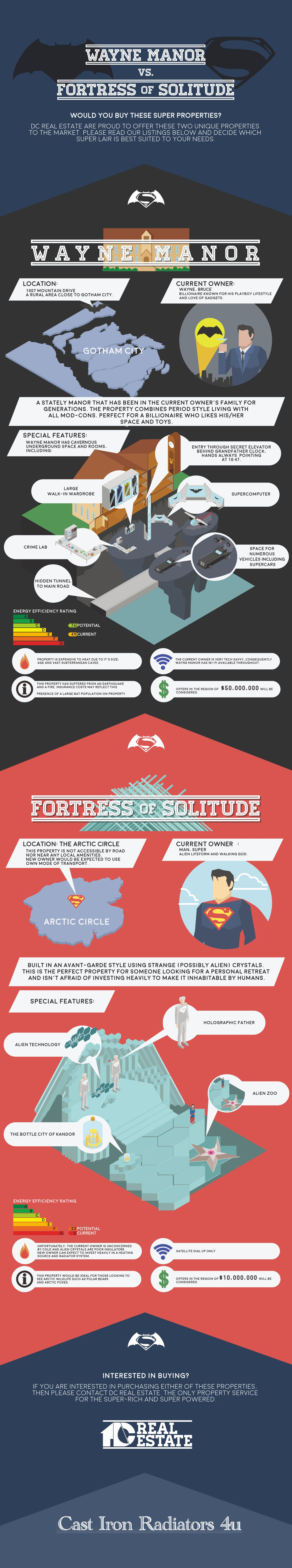Wayne Manor vs. Fortress Of Solitude [Infographic]