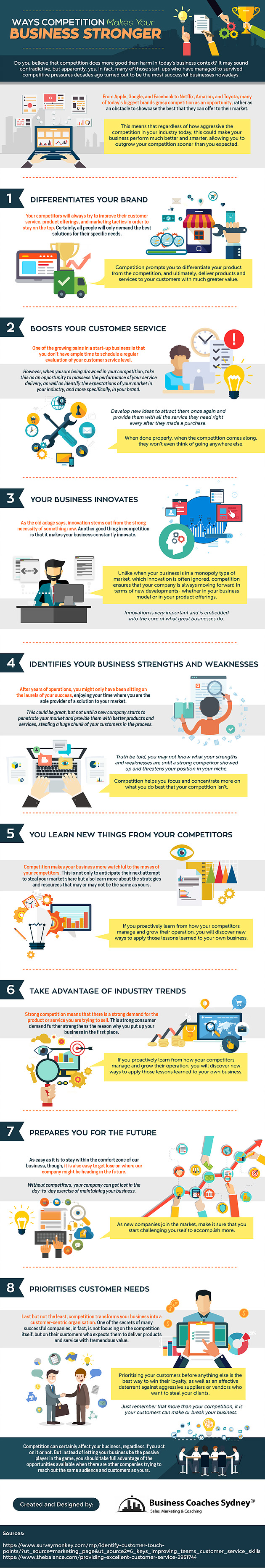 Ways Competition Makes Your Business Stronger [Infographic]
