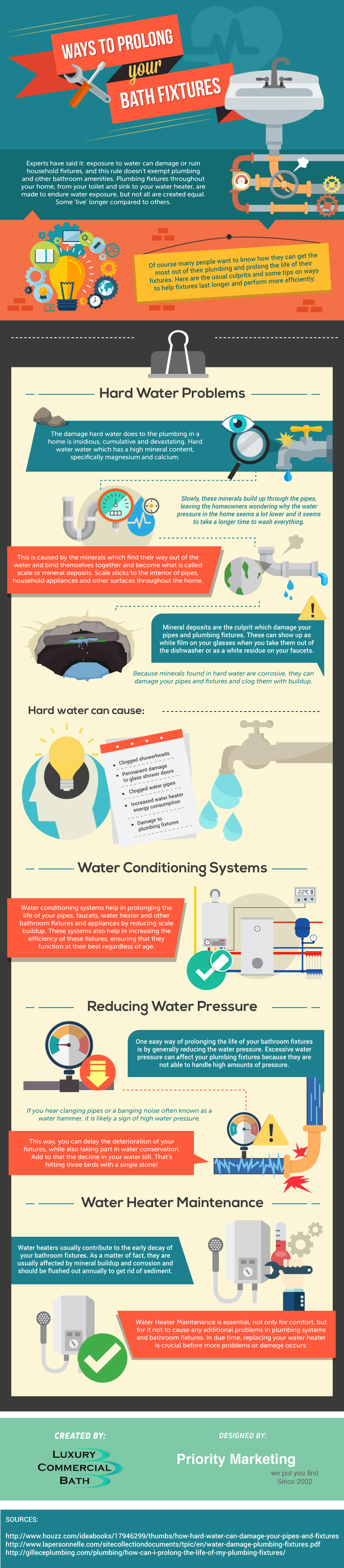 Ways To Prolong Your Bath Fixtures [Infographic]