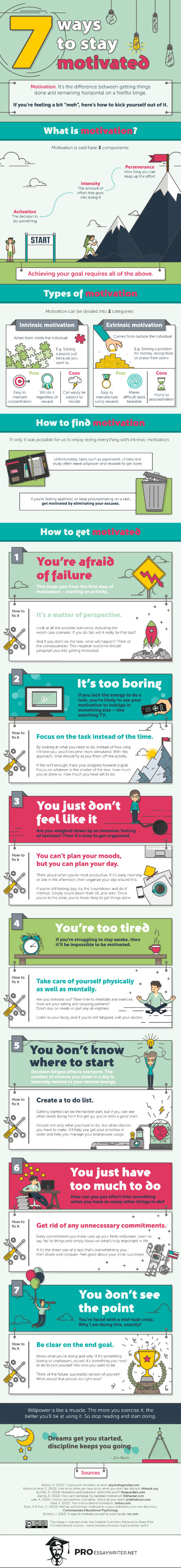 7 Ways To Stay Motivated [infographic]