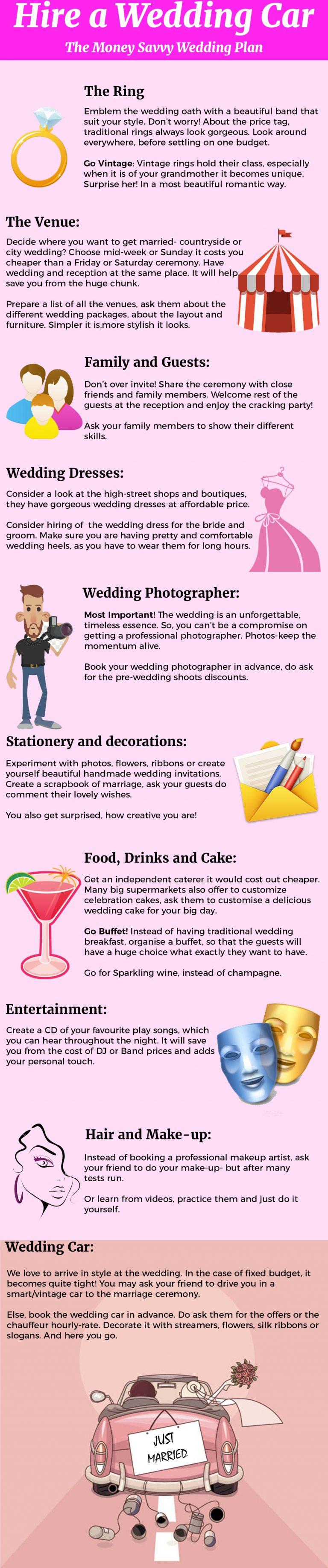 The Money Savvy Wedding Plan [Infographic]