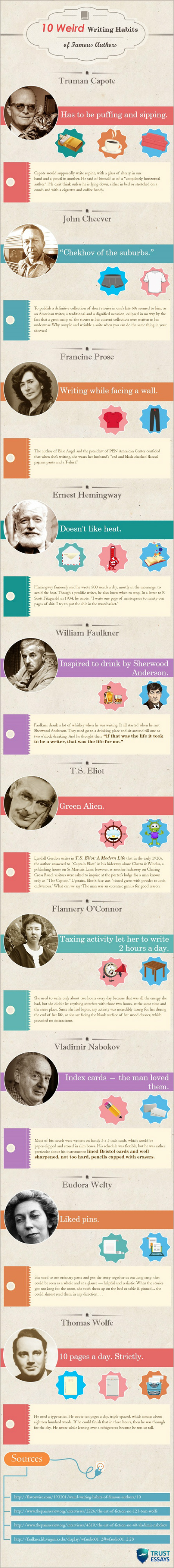 10 Weird Writing Habits of Famous Authors [Infographic]