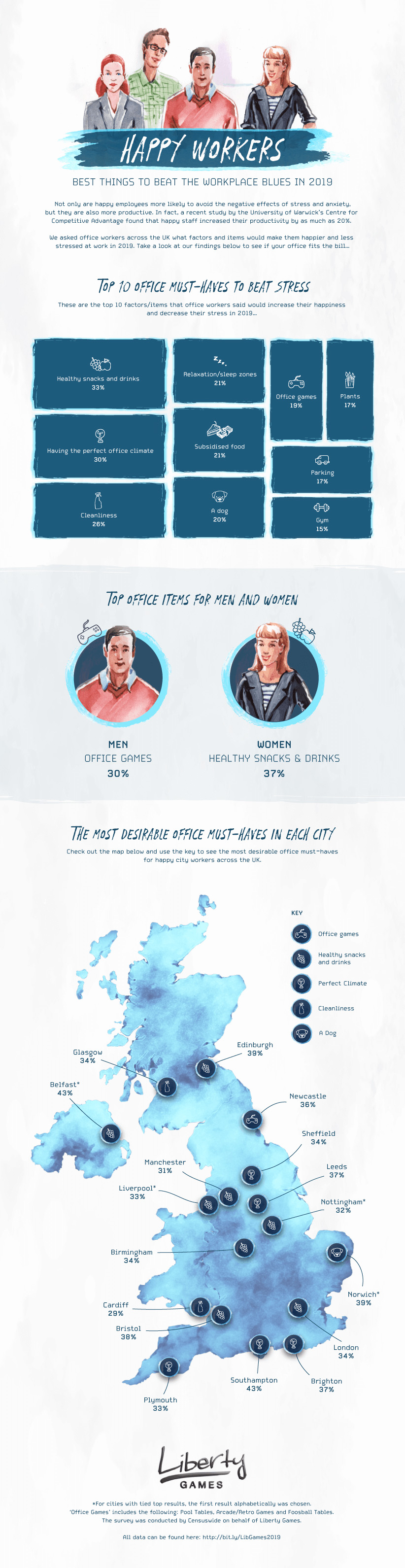 January Workplace Blues [Infographic]