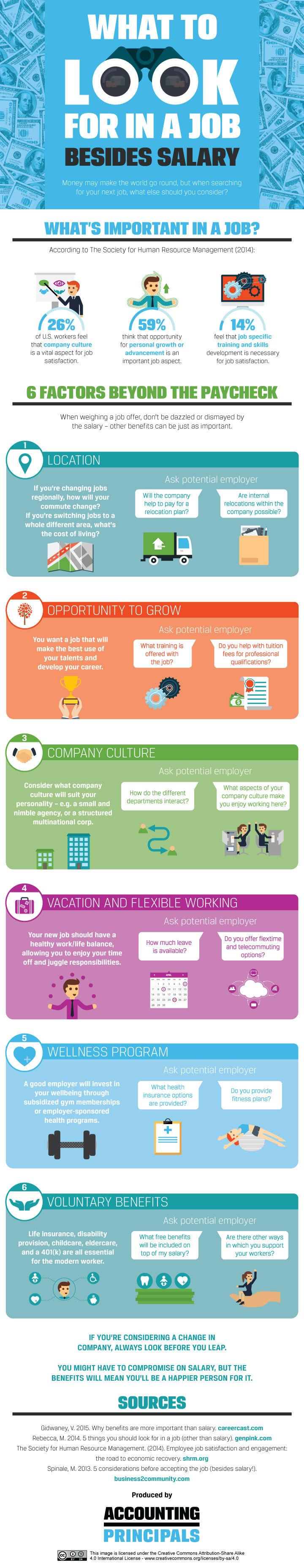 Beyond Job Salary [Infographic]