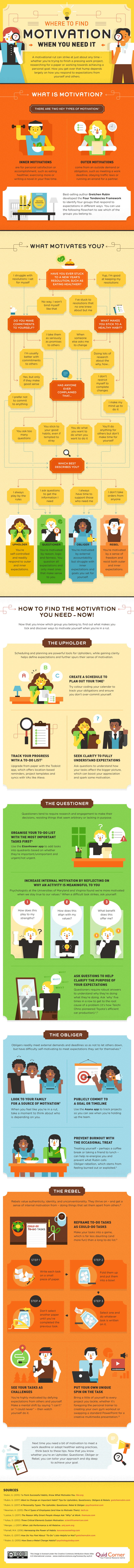 How To Motivate Yourself To Work [Infographic]