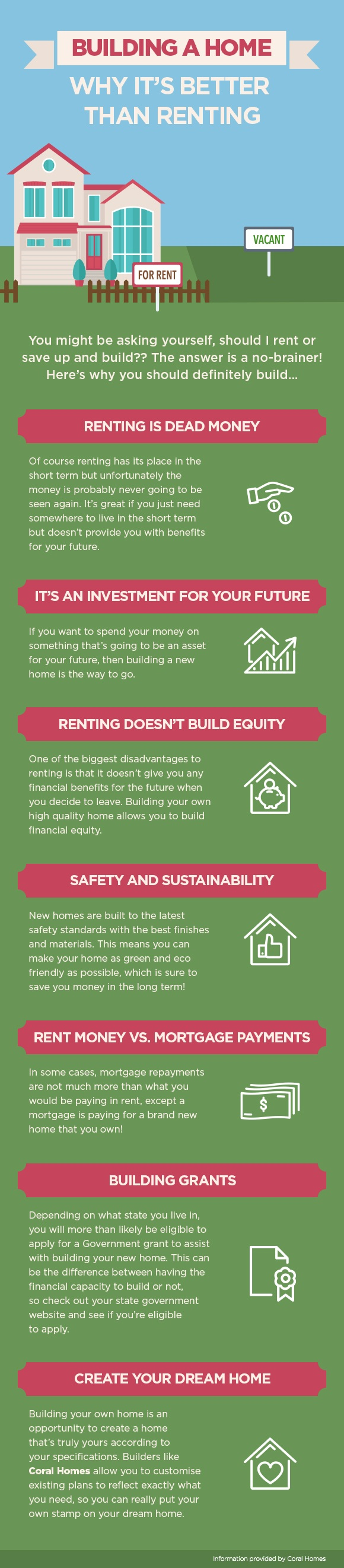 Building A Home: Why It's Better Than Renting? [Infographic]