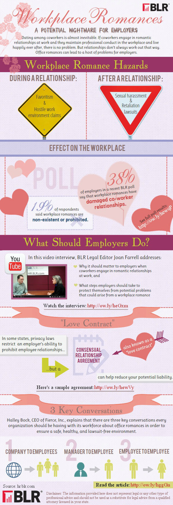 Workplace Romances [Infographic]