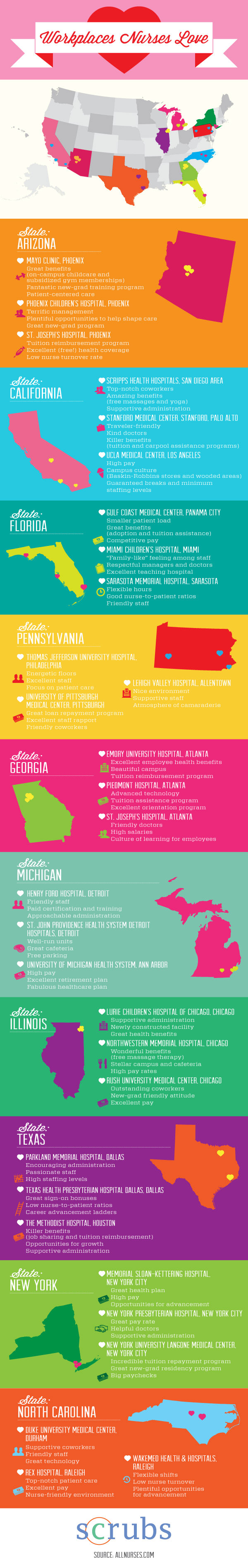 Workplaces Nurses Love [Infographic]