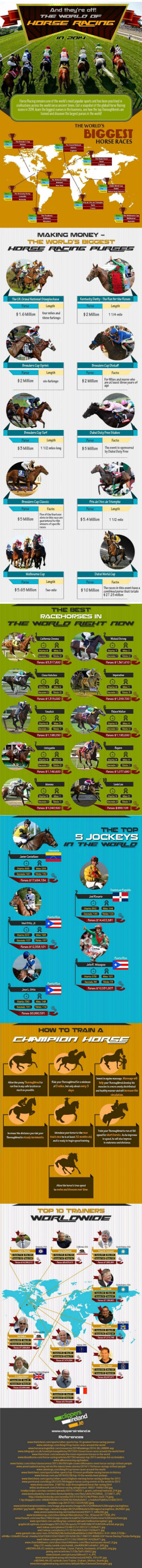 World Of Horse Racing In 2014 [Infographic]