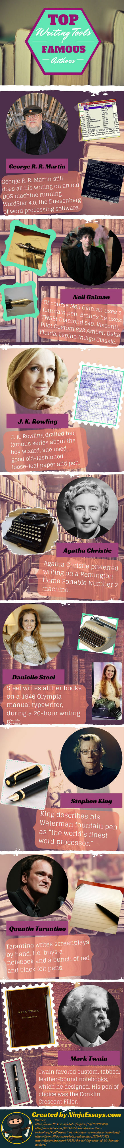 Writing Tools of Famous Writers [Infographic]