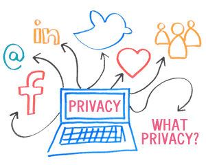 Adoption Privacy Rights And Social Media