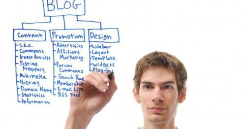 Blog Internet Social Media Writing