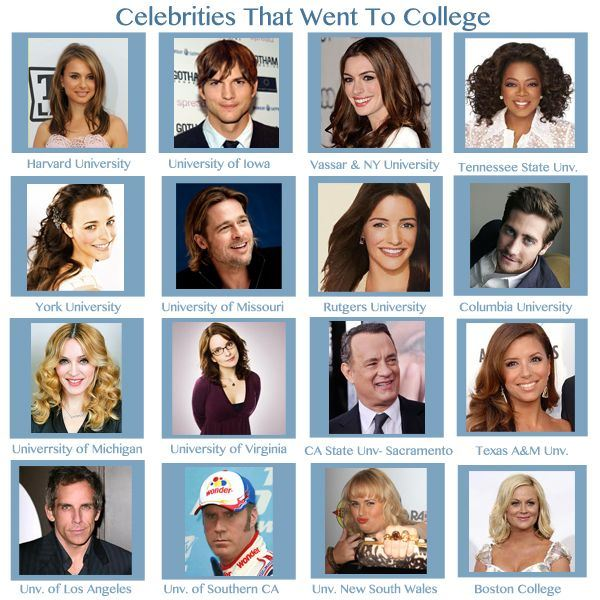 Celebs College