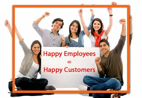 Employee Happiness Customer Happiness