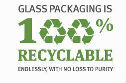 Glass Packaging Promo