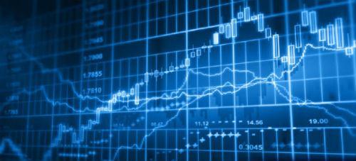 Global Traders Charts